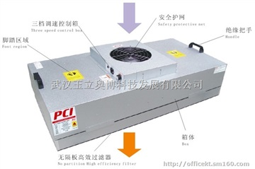 FFU风机过滤单元:PCI-SF750