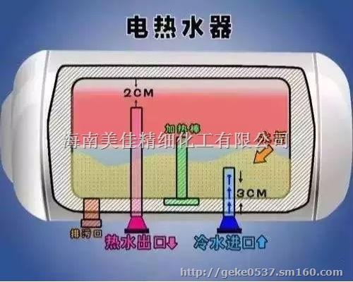 海南格科-太阳能电热水器除垢剂