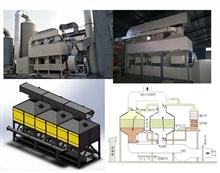 邹平伟航豪华催化燃烧设备,中央除尘设备活性炭环保