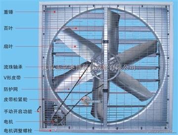 供应负压风机RF-1