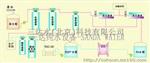 北京EDI電去離子水設備