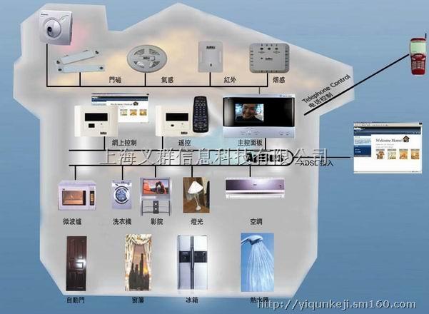 别墅家庭影院设计,视听室设计,听音室设计,智能家居系统设计,家居智能