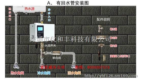 威乐电器锅炉热水循环泵 gru-130jy