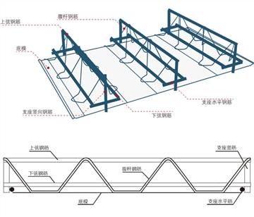 热销镀锌板-镀锌板报价-镀锌板型号-镀锌板规格