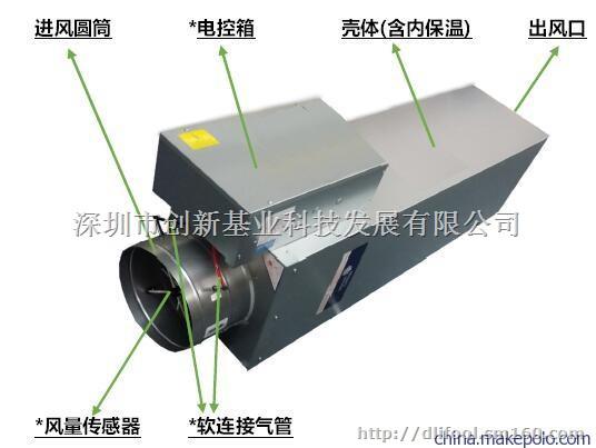 789vav_广州.东莞vav变风量全空气空调系统方案设计
