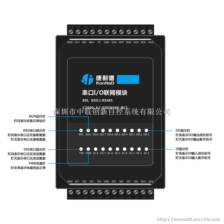 康耐德-机房动环行业应用:采集控制红外,漏水检测,开关,照明,模拟量;触摸屏,摄像头远程传输数据。应用于小型机房,便于传输到远程上位机/客户端,动环软件进行管理。 C2000-A2-SDD8080-BC1是具有高性能、高可靠的数字量串口输入输出模块,其具备良好的扩展性,可灵活地通过自带的RS485总线级联康耐德同系列串口I/O联网设备,以实现各种数字量、模拟量的组合、扩展采集的功能。 本产品采用标准Modbus RTU通讯协议,适合各类工业监控的现场应用。本产品支持C2000设备管理监控软件,同时也可轻松