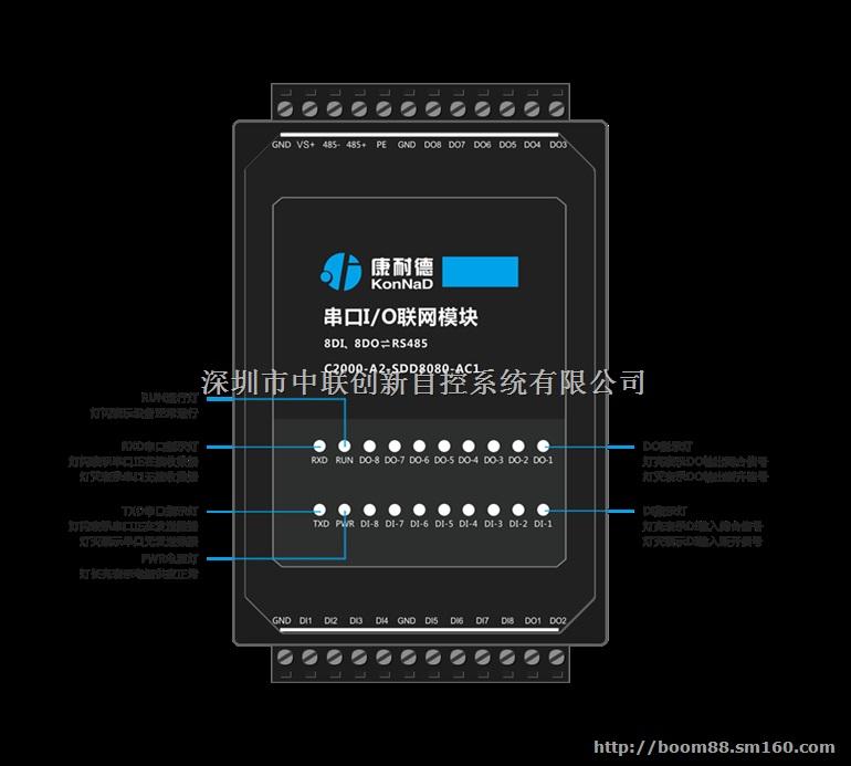 康耐德-机房动环行业应用:采集控制红外,漏水检测,开关,照明,模拟量;触摸屏,摄像头远程传输数据。应用于小型机房,便于传输到远程上位机/客户端,动环软件进行管理。 C2000-A2-SDD8080-AC1是具有高性能、高可靠的数字量串口输入输出模块,其具备良好的扩展性,可灵活地通过自带的RS485总线级联康耐德同系列串口I/O联网设备,以实现各种数字量、模拟量的组合、扩展采集的功能。 本产品采用标准Modbus RTU通讯协议,适合各类工业监控的现场应用。本产品支持C2000设备管理监控软件,同时也可轻松