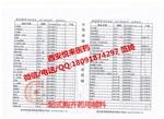 药用级麦芽酚 新品辅料麦芽酚CP2015版药典