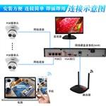 福永安防视频监控系统