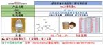 VB1/维生素B1/67-03-8