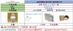 左旋-反式-1,2-环己二胺/20439-47-8
