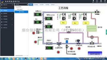 三菱FX3U-64MT PLC遠程編程及采集數據