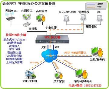 武漢企業遠程辦公VPN解決方案員工公司居家移動辦公