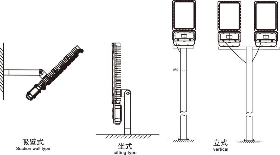 e:护栏立杆式 led光源:70w-120w(小)   120w-180w(大) 灯具重量:6.图片