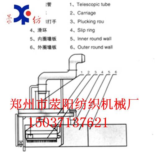 抓棉小车的升降由齿轮减速电动机通过链轮